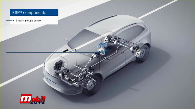 MOBIL AUTO TV – 25 godina Boch ESP – jednog od najznačajnijih bezbednosnih sistema