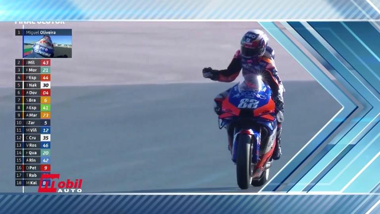 MOBIL AUTO TV – TV ARENA SPORT – Auto moto sport presek nedelje od 23 – 29. novembra